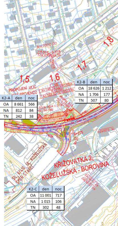 Obchvat Třebíče - varianta průchvat - křižovatka tunel x Koželužská