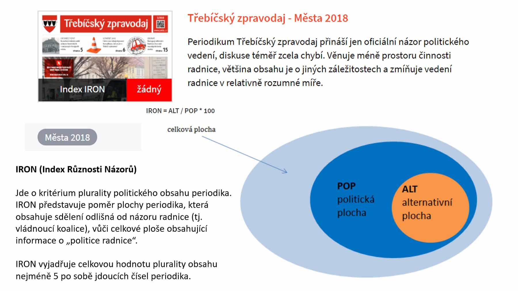 Celkové hodnocení Třebíčského zpravodaje v projektu Hlásná trouba