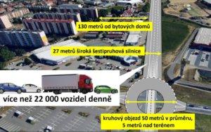 Jak bude vypadat ulice Spojovací?
