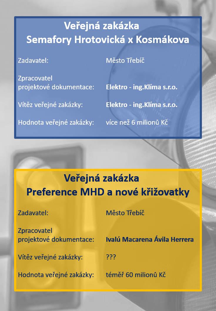 Semafory veřejné zakázky
